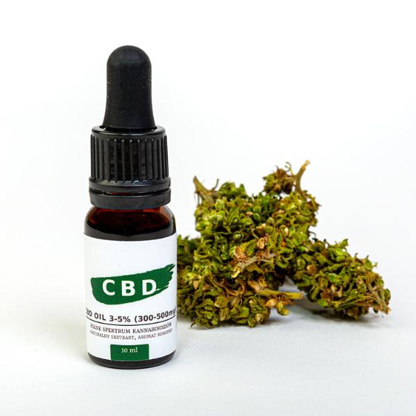 Olejek CBD - pełne spektrum kannabinoidów 2